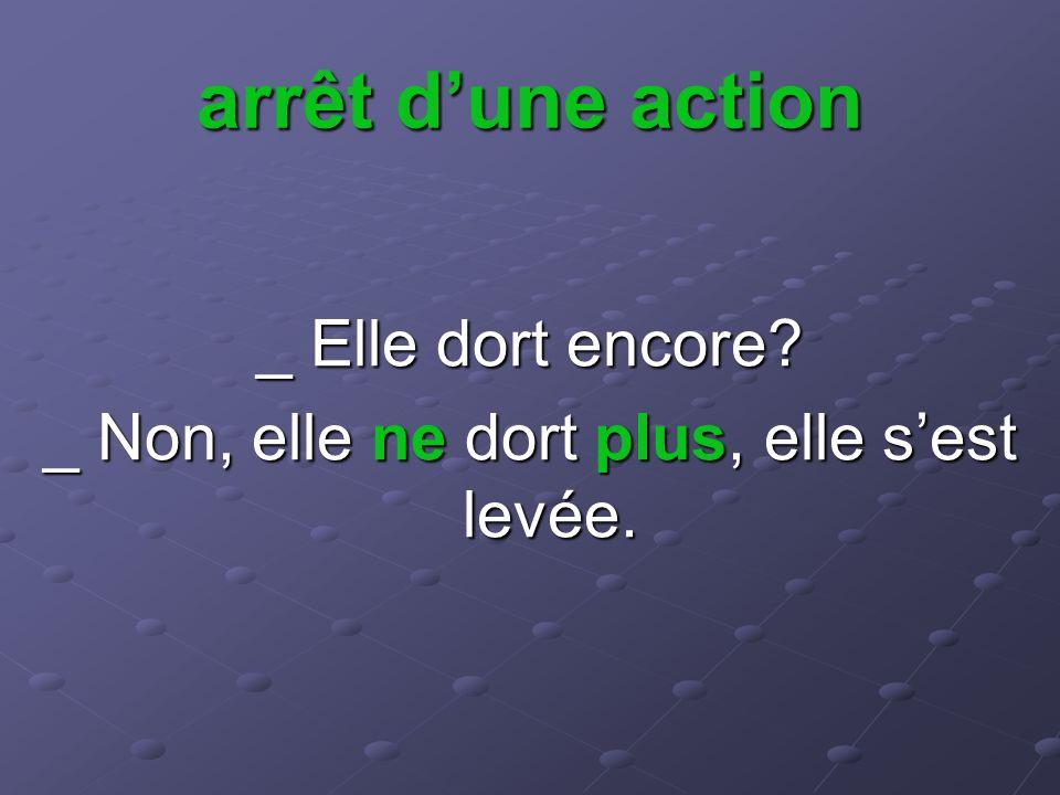 arrêt dune action _ Elle dort encore _ Non, elle ne dort plus, elle sest levée.