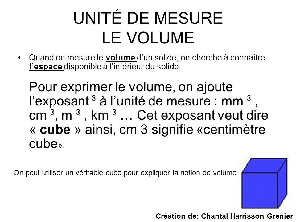 UNITÉ DE MESURE LE VOLUME Quand on mesure le volume dun solide, on cherche à connaître lespace disponible à lintérieur du solide. Pour exprimer le vol