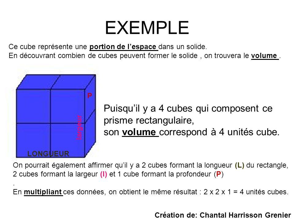 EXEMPLE Ce cube représente une portion de lespace dans un solide. En découvrant combien de cubes peuvent former le solide, on trouvera le volume. Puis