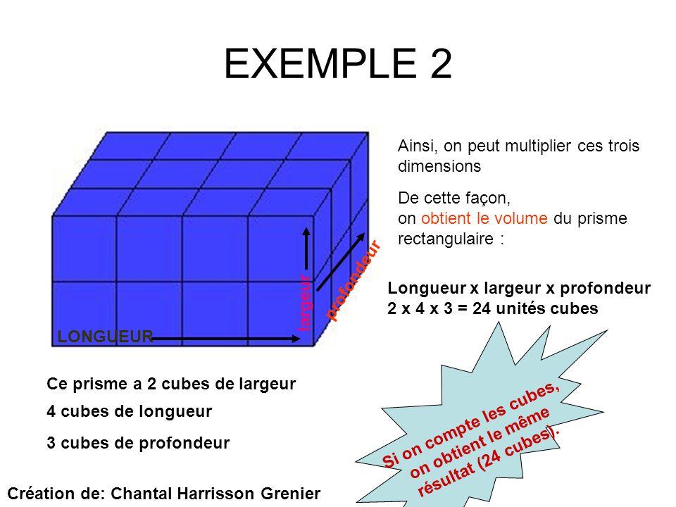 EXEMPLE 2 Ce prisme a 2 cubes de largeur 4 cubes de longueur 3 cubes de profondeur largeur LONGUEUR profondeur Ainsi, on peut multiplier ces trois dim