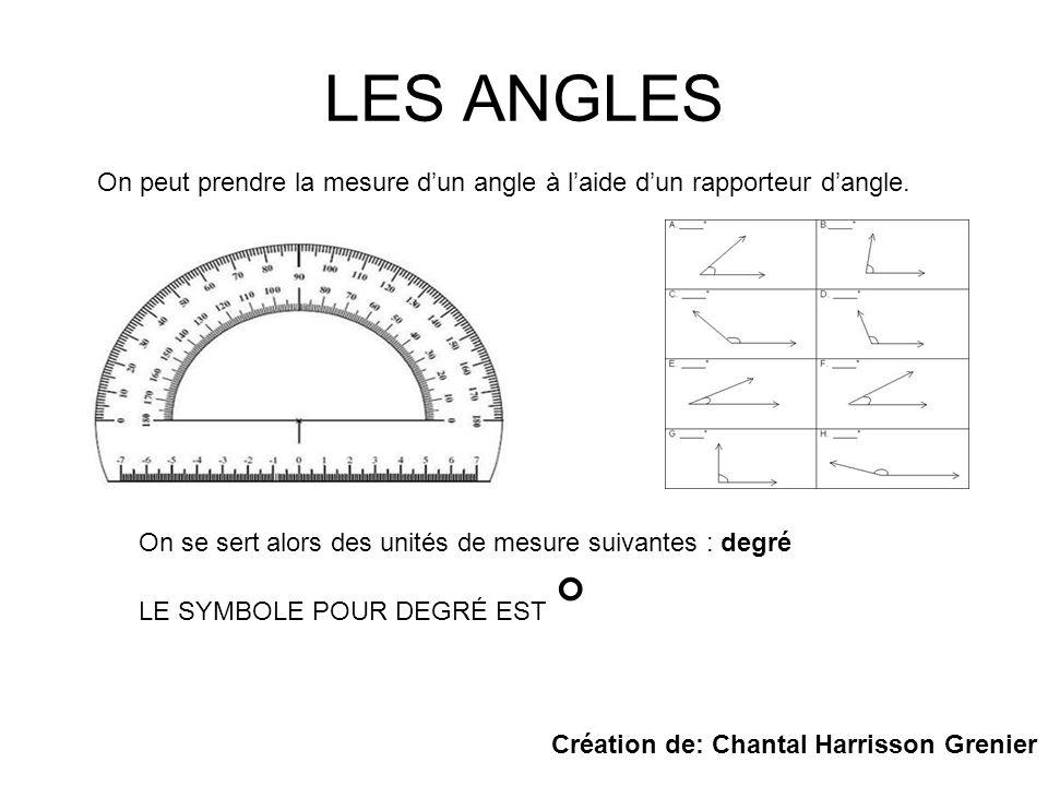LES ANGLES On peut prendre la mesure dun angle à laide dun rapporteur dangle. On se sert alors des unités de mesure suivantes : degré LE SYMBOLE POUR