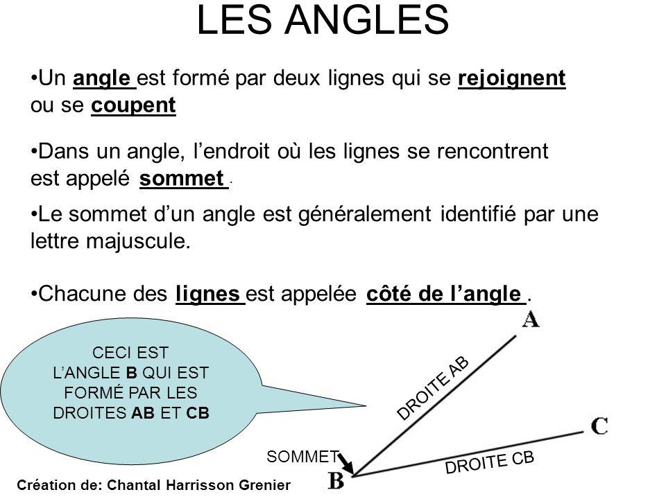 LES ANGLES Un angle est formé par deux lignes qui se rejoignent ou se coupent Dans un angle, lendroit où les lignes se rencontrent est appelé sommet.