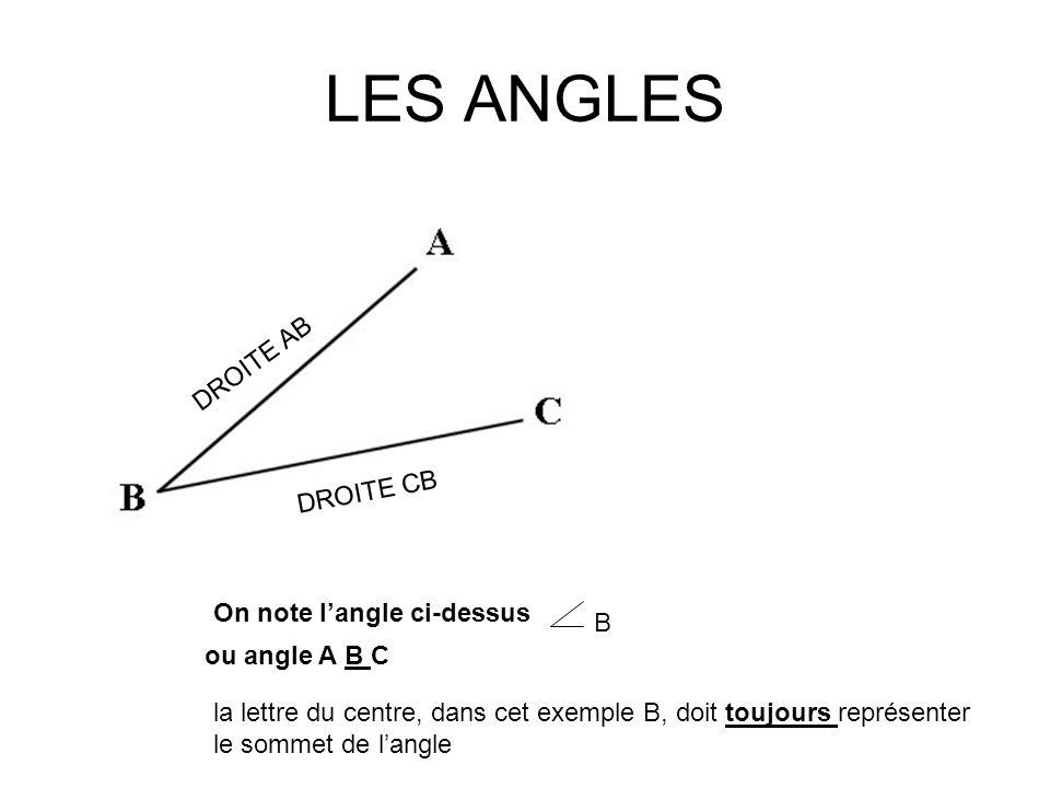 LES ANGLES DROITE AB DROITE CB On note langle ci-dessus B ou angle A B C la lettre du centre, dans cet exemple B, doit toujours représenter le sommet