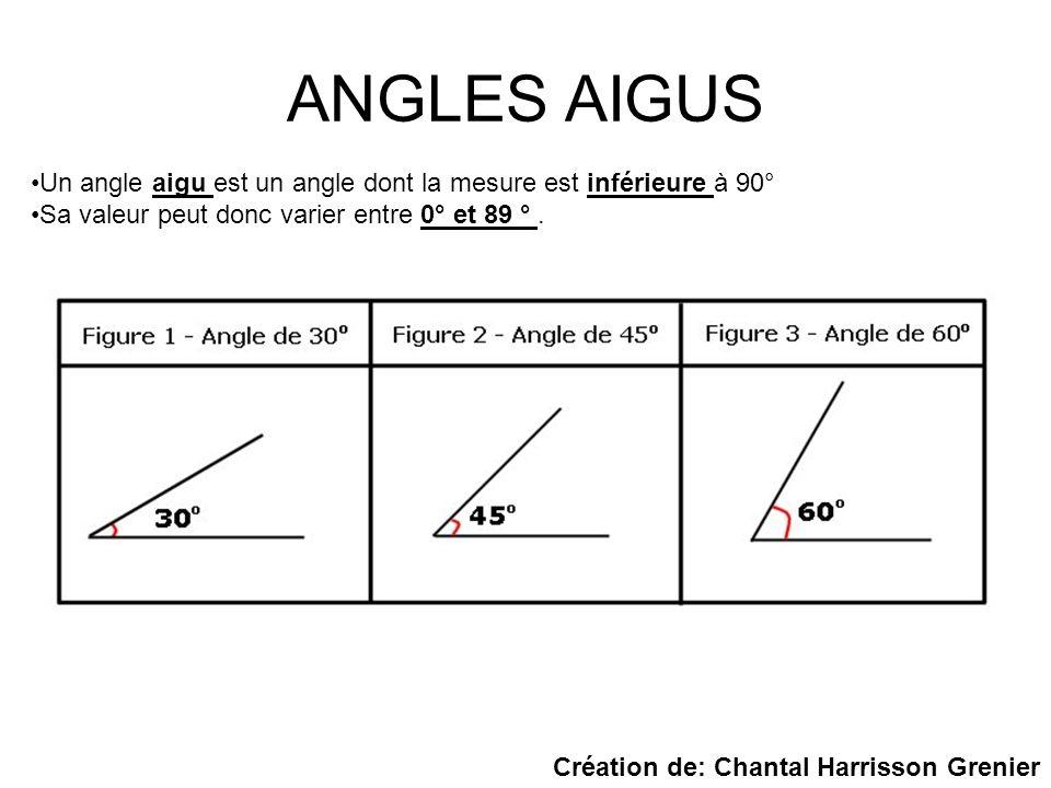 ANGLES AIGUS Un angle aigu est un angle dont la mesure est inférieure à 90° Sa valeur peut donc varier entre 0° et 89 °. Création de: Chantal Harrisso