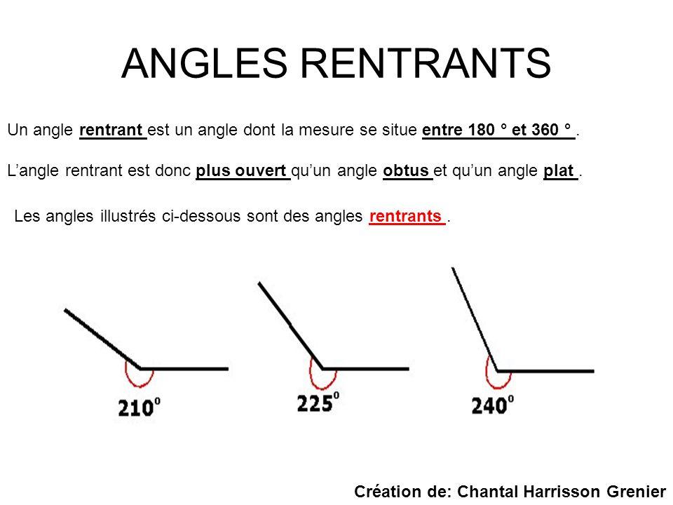 ANGLES RENTRANTS Un angle rentrant est un angle dont la mesure se situe entre 180 ° et 360 °. Langle rentrant est donc plus ouvert quun angle obtus et
