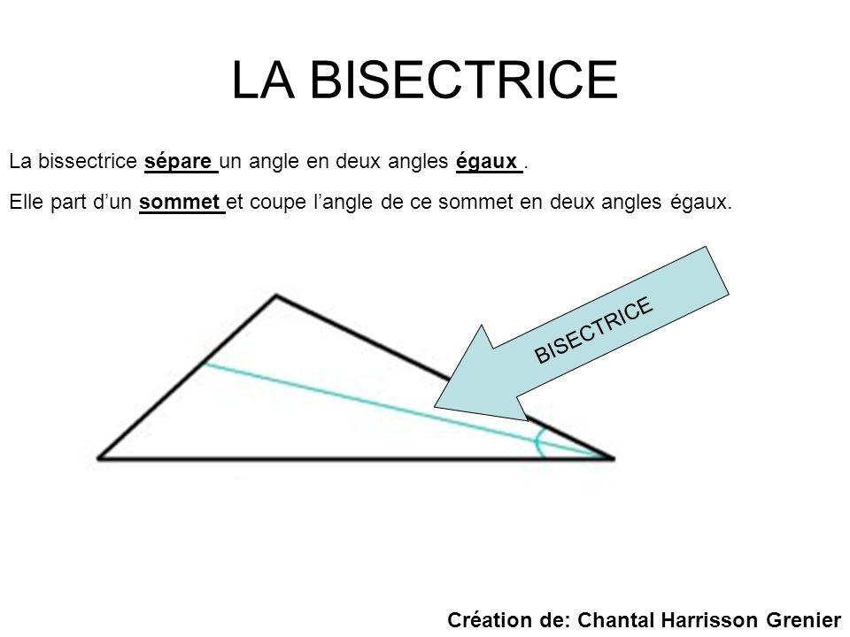 LA BISECTRICE La bissectrice sépare un angle en deux angles égaux. Elle part dun sommet et coupe langle de ce sommet en deux angles égaux. BISECTRICE