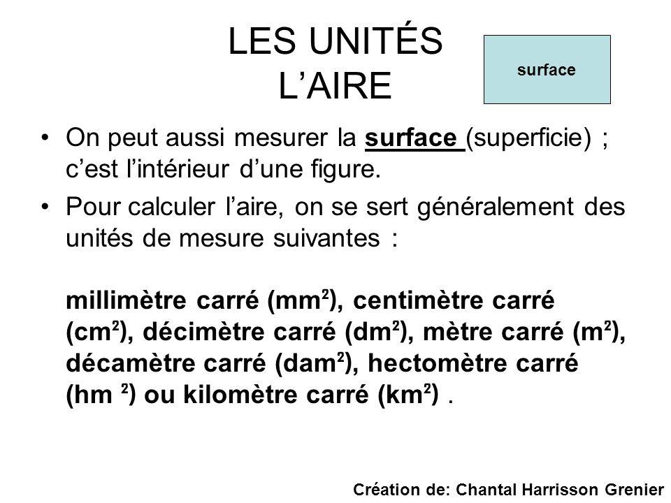 LES UNITÉS LAIRE On peut aussi mesurer la surface (superficie) ; cest lintérieur dune figure. Pour calculer laire, on se sert généralement des unités