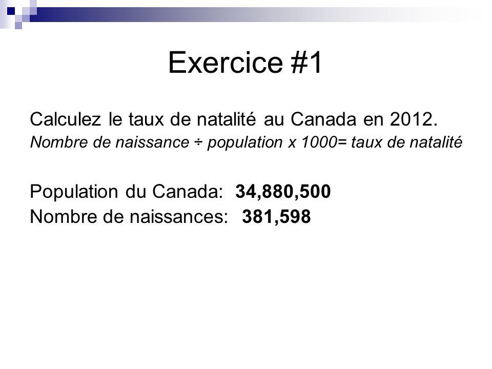 Exercice #2 Calculez le taux de natalité au Canada en 2012.