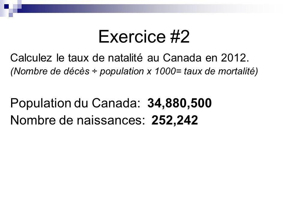 Réponses Taux de natalité au Canada 2012: 10.9/1000 Taux de mortalité au Canada 2012: 7.2/1000