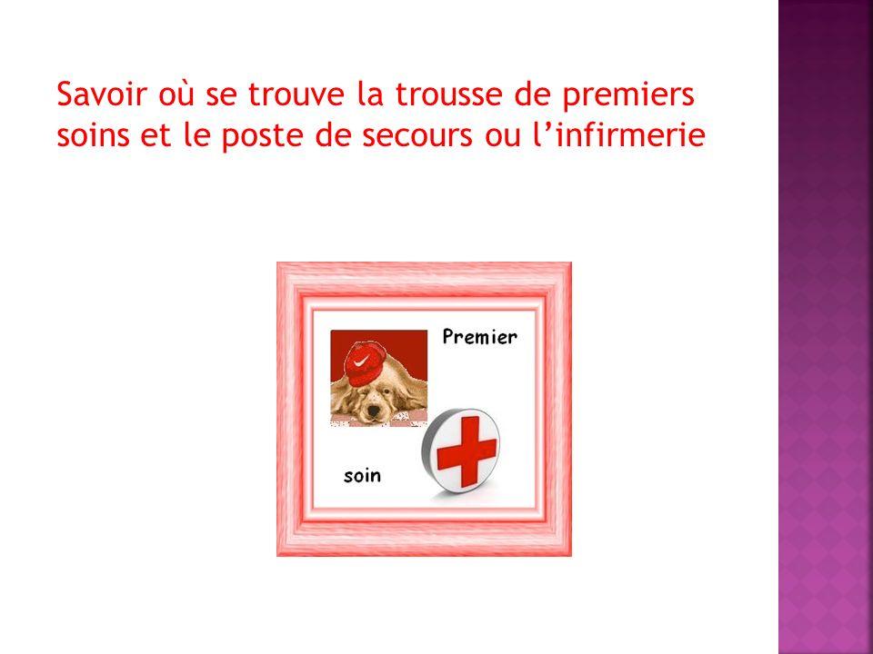 Savoir où se trouve la trousse de premiers soins et le poste de secours ou linfirmerie