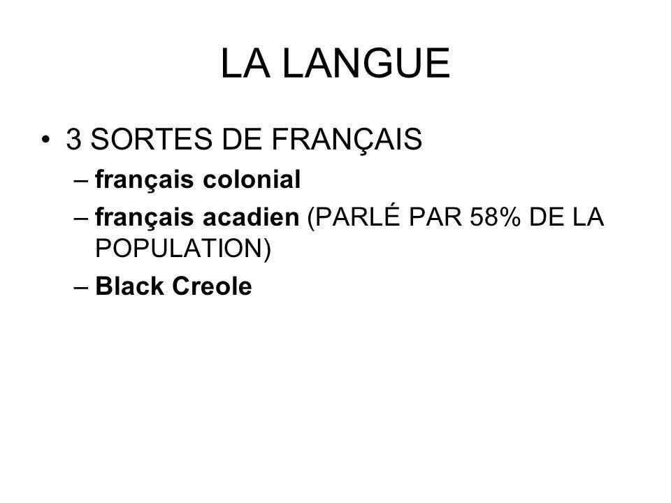 LA LANGUE 3 SORTES DE FRANÇAIS –français colonial –français acadien (PARLÉ PAR 58% DE LA POPULATION) –Black Creole