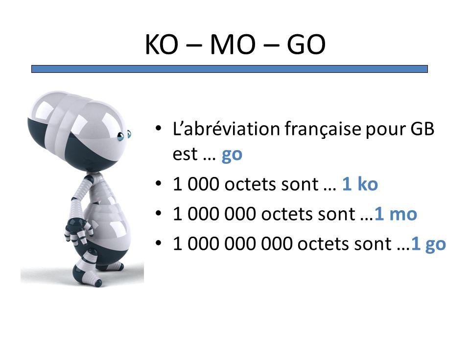 KO – MO – GO Labréviation française pour GB est … go 1 000 octets sont … 1 ko 1 000 000 octets sont …1 mo 1 000 000 000 octets sont …1 go