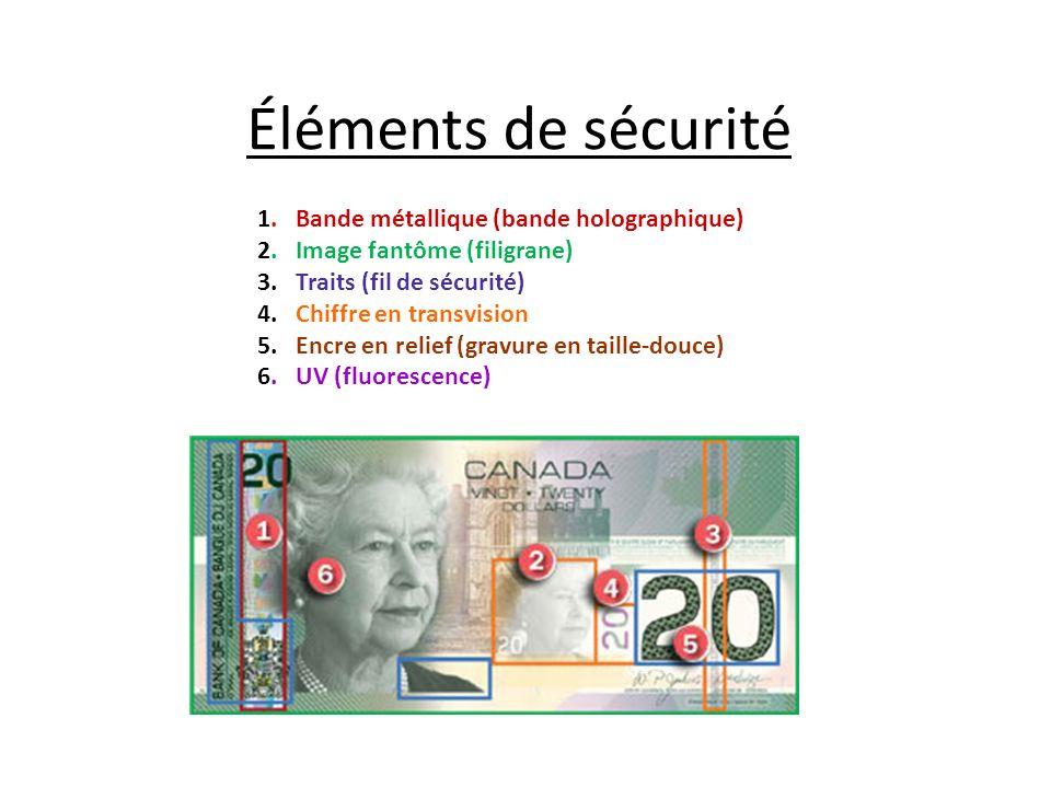 Éléments de sécurité 1.Bande métallique (bande holographique) 2.