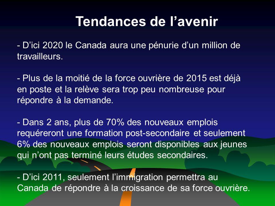 Tendances de lavenir - Dici 2020 le Canada aura une pénurie dun million de travailleurs.