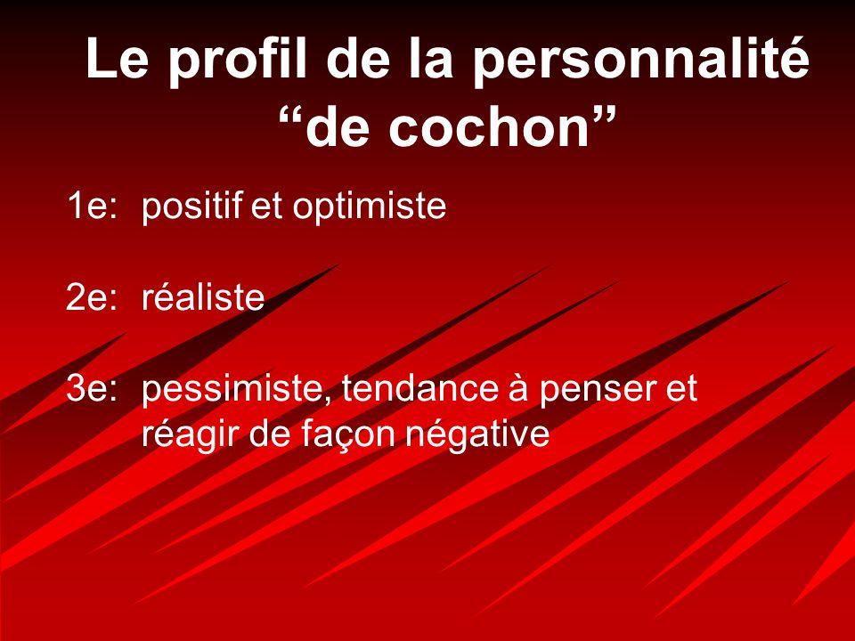 1e:positif et optimiste 2e:réaliste 3e:pessimiste, tendance à penser et réagir de façon négative Le profil de la personnalité de cochon