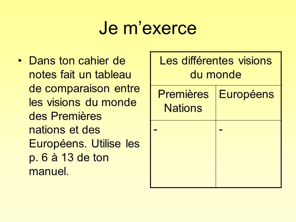 Je mexerce Dans ton cahier de notes fait un tableau de comparaison entre les visions du monde des Premières nations et des Européens. Utilise les p. 6