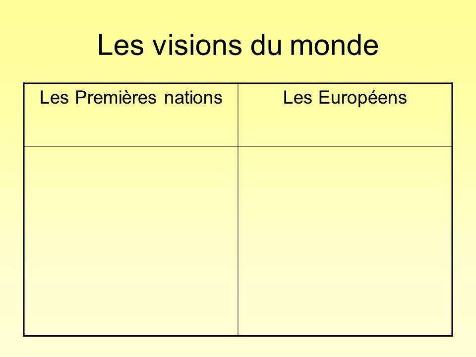 Les visions du monde Les Premières nationsLes Européens