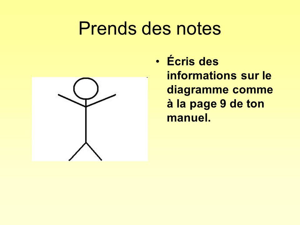 Prends des notes Écris des informations sur le diagramme comme à la page 9 de ton manuel.