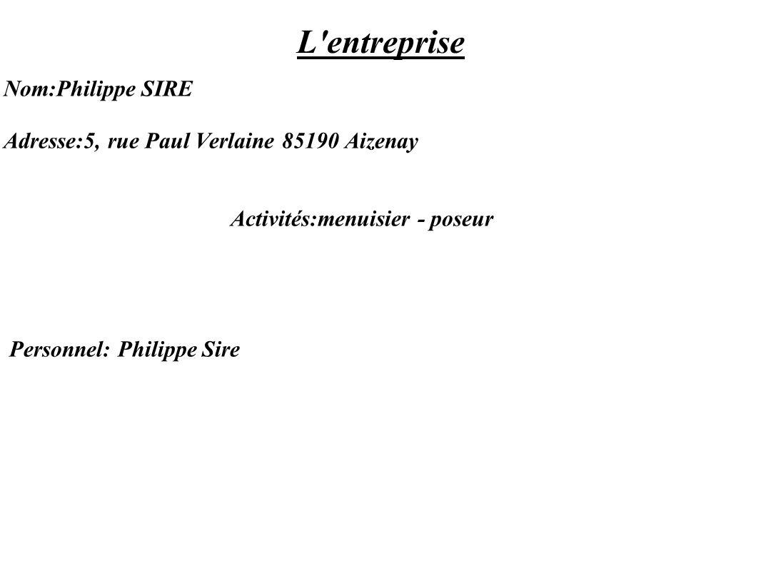 L'entreprise Nom:Philippe SIRE Adresse:5, rue Paul Verlaine 85190 Aizenay Activités:menuisier - poseur Personnel: Philippe Sire Personnel: Mr AUDURIER