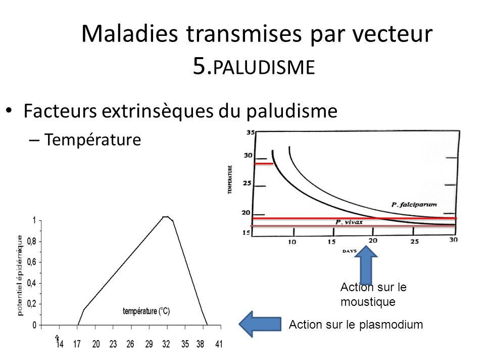 Action sur le moustique Maladies transmises par vecteur 5. PALUDISME Facteurs extrinsèques du paludisme – Température Action sur le plasmodium
