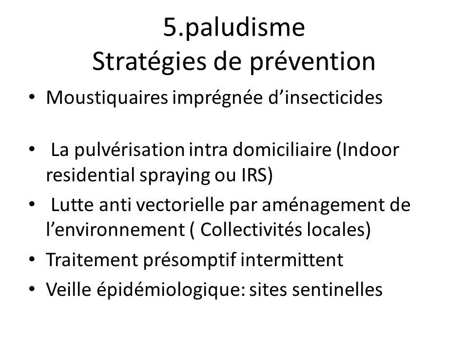 5.paludisme Stratégies de prévention Moustiquaires imprégnée dinsecticides La pulvérisation intra domiciliaire (Indoor residential spraying ou IRS) Lu