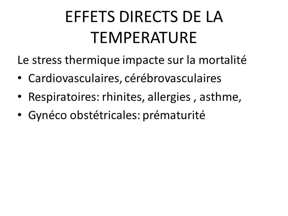 EFFETS DIRECTS DE LA TEMPERATURE Le stress thermique impacte sur la mortalité Cardiovasculaires, cérébrovasculaires Respiratoires: rhinites, allergies