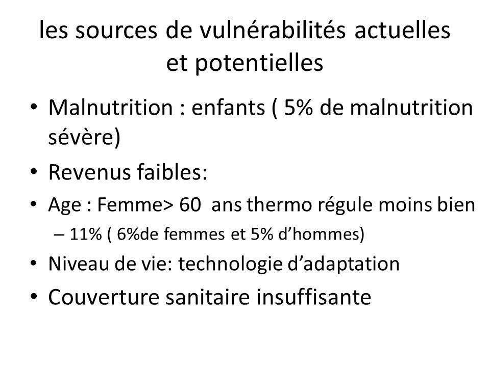 les sources de vulnérabilités actuelles et potentielles Malnutrition : enfants ( 5% de malnutrition sévère) Revenus faibles: Age : Femme> 60 ans therm