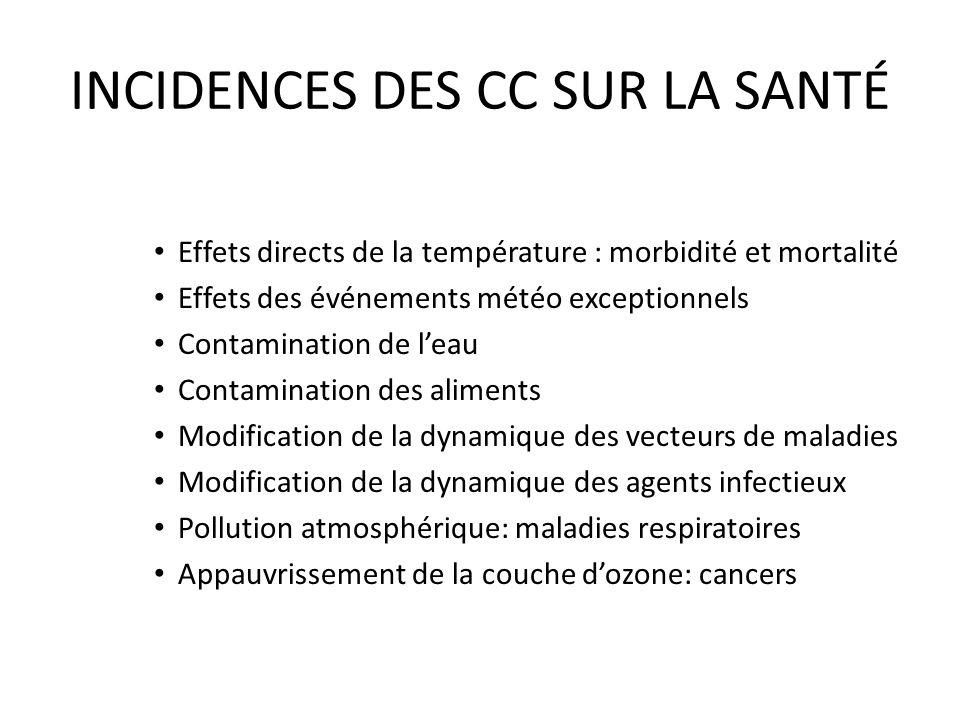 INCIDENCES DES CC SUR LA SANTÉ Effets directs de la température : morbidité et mortalité Effets des événements météo exceptionnels Contamination de le