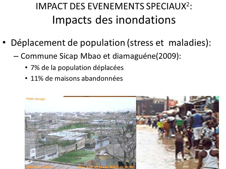 IMPACT DES EVENEMENTS SPECIAUX 2 : Impacts des inondations Déplacement de population (stress et maladies): – Commune Sicap Mbao et diamaguéne(2009): 7