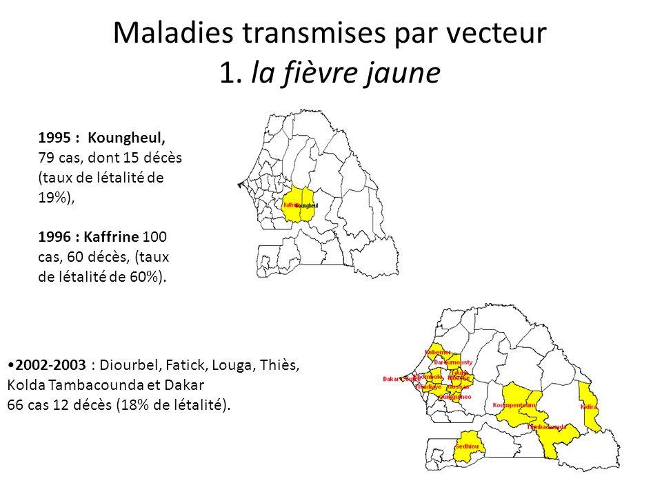 Maladies transmises par vecteur 1. la fièvre jaune 2002-2003 : Diourbel, Fatick, Louga, Thiès, Kolda Tambacounda et Dakar 66 cas 12 décès (18% de léta