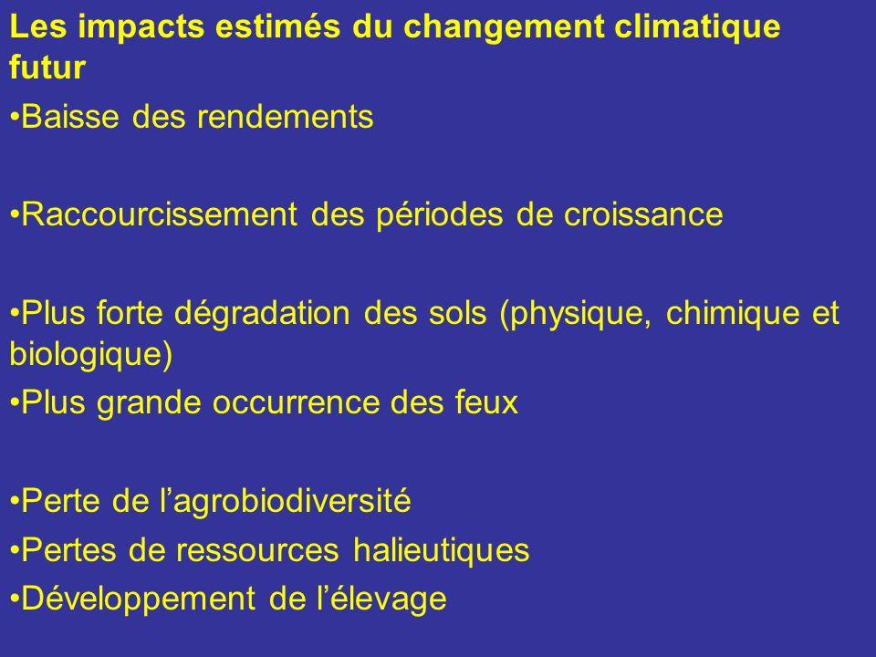 Les impacts estimés du changement climatique futur Baisse des rendements Raccourcissement des périodes de croissance Plus forte dégradation des sols (