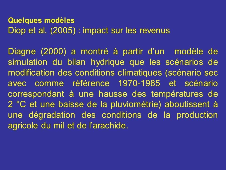 Quelques modèles Diop et al. (2005) : impact sur les revenus Diagne (2000) a montré à partir dun modèle de simulation du bilan hydrique que les scénar