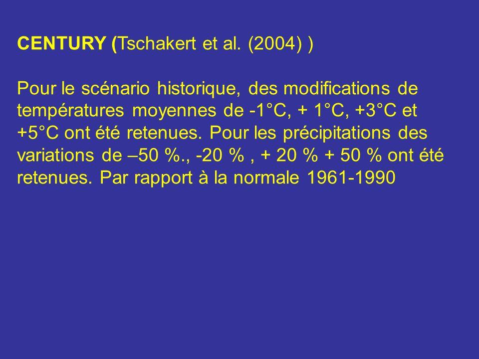 CENTURY (Tschakert et al. (2004) ) Pour le scénario historique, des modifications de températures moyennes de -1°C, + 1°C, +3°C et +5°C ont été retenu