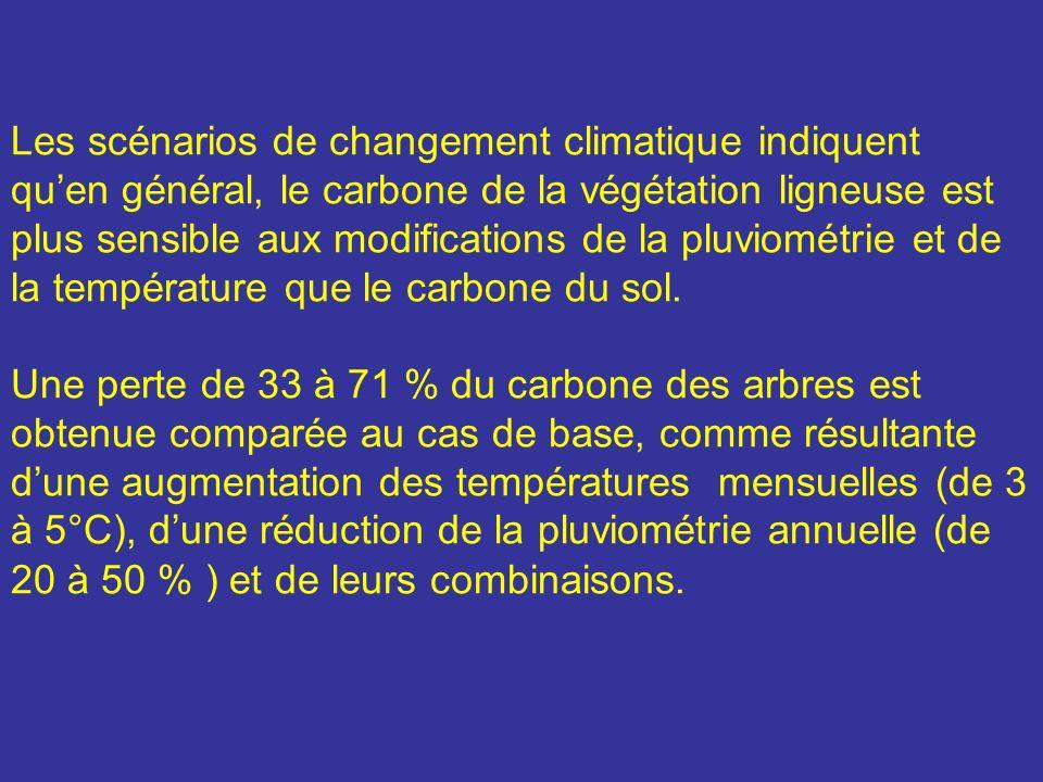 Les scénarios de changement climatique indiquent quen général, le carbone de la végétation ligneuse est plus sensible aux modifications de la pluviomé