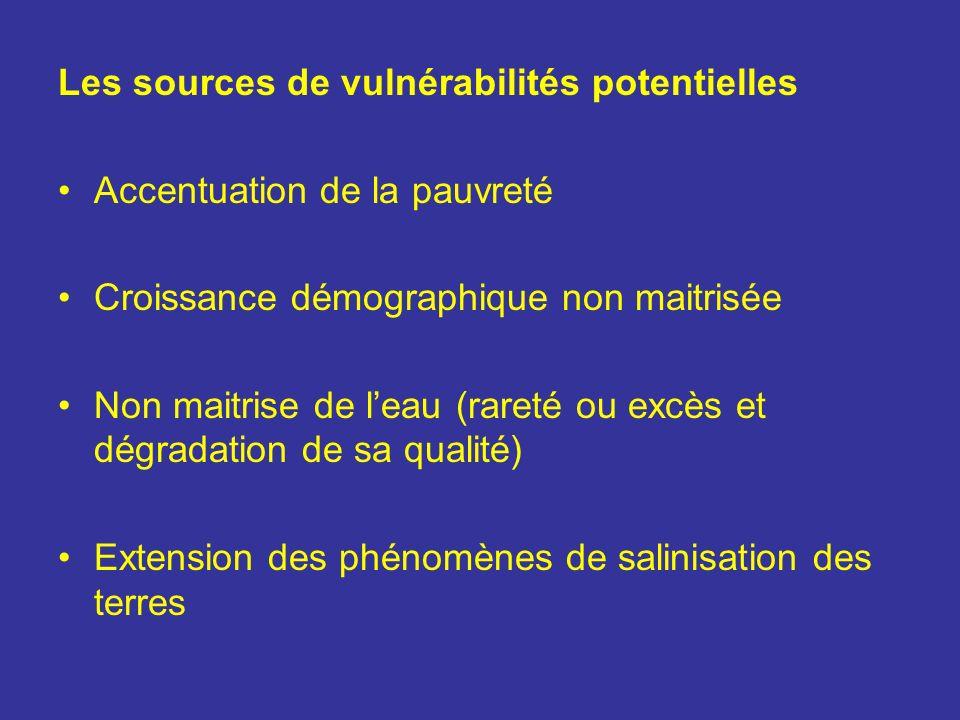 Les sources de vulnérabilités potentielles Accentuation de la pauvreté Croissance démographique non maitrisée Non maitrise de leau (rareté ou excès et