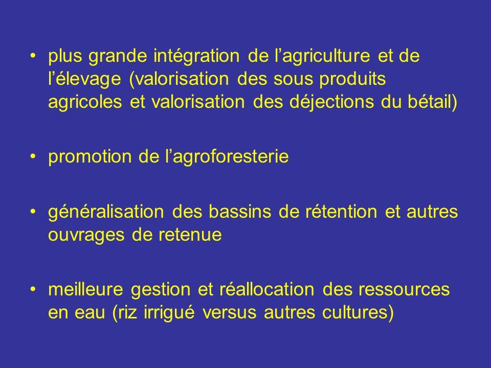 plus grande intégration de lagriculture et de lélevage (valorisation des sous produits agricoles et valorisation des déjections du bétail) promotion d