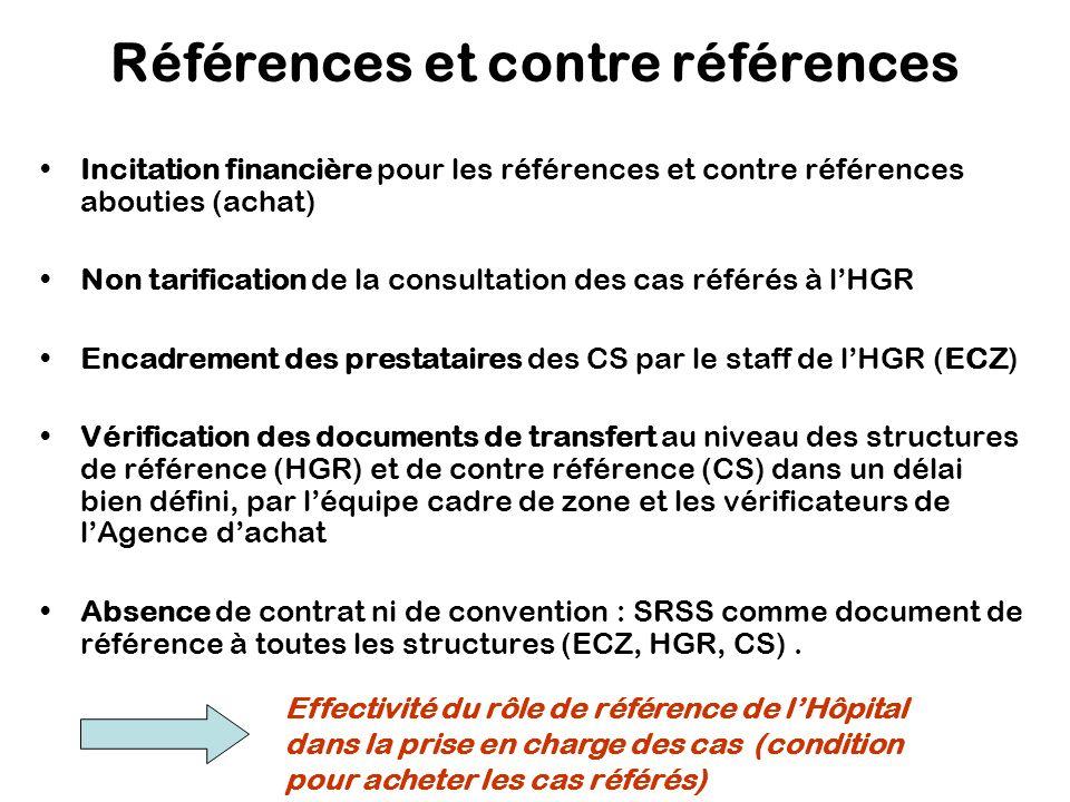 Références et contre références Incitation financière pour les références et contre références abouties (achat) Non tarification de la consultation des cas référés à lHGR Encadrement des prestataires des CS par le staff de lHGR (ECZ) Vérification des documents de transfert au niveau des structures de référence (HGR) et de contre référence (CS) dans un délai bien défini, par léquipe cadre de zone et les vérificateurs de lAgence dachat Absence de contrat ni de convention : SRSS comme document de référence à toutes les structures (ECZ, HGR, CS).