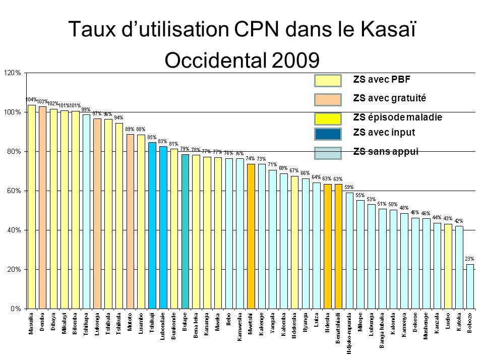 Taux dutilisation CPN dans le Kasaï Occidental 2009 ZS épisode maladie ZS avec PBF ZS avec gratuité ZS avec input ZS sans appui