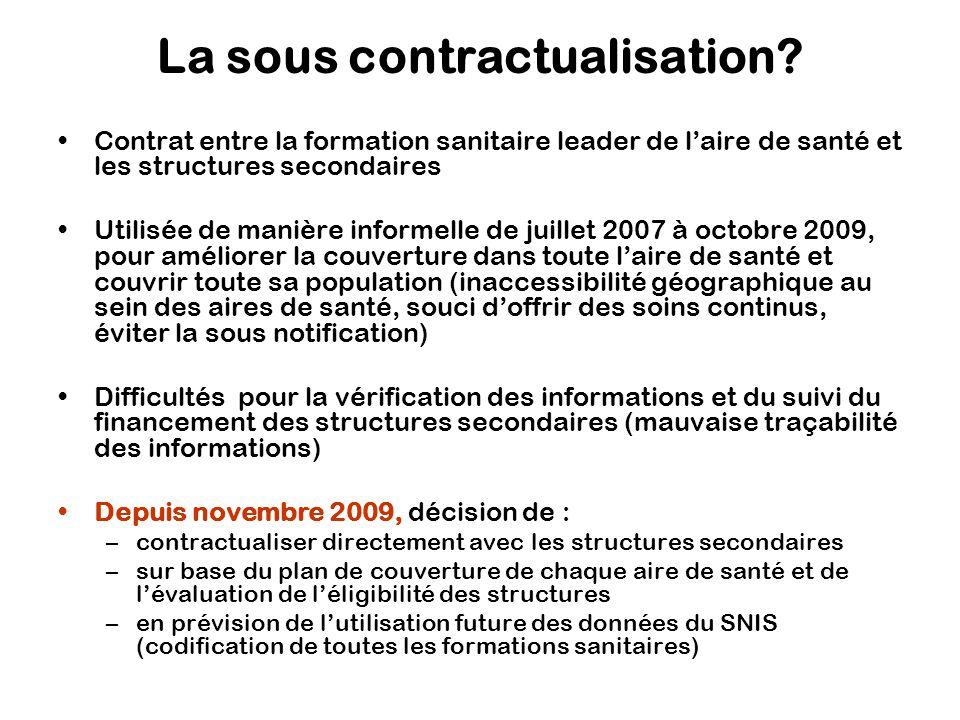 La sous contractualisation? Contrat entre la formation sanitaire leader de laire de santé et les structures secondaires Utilisée de manière informelle