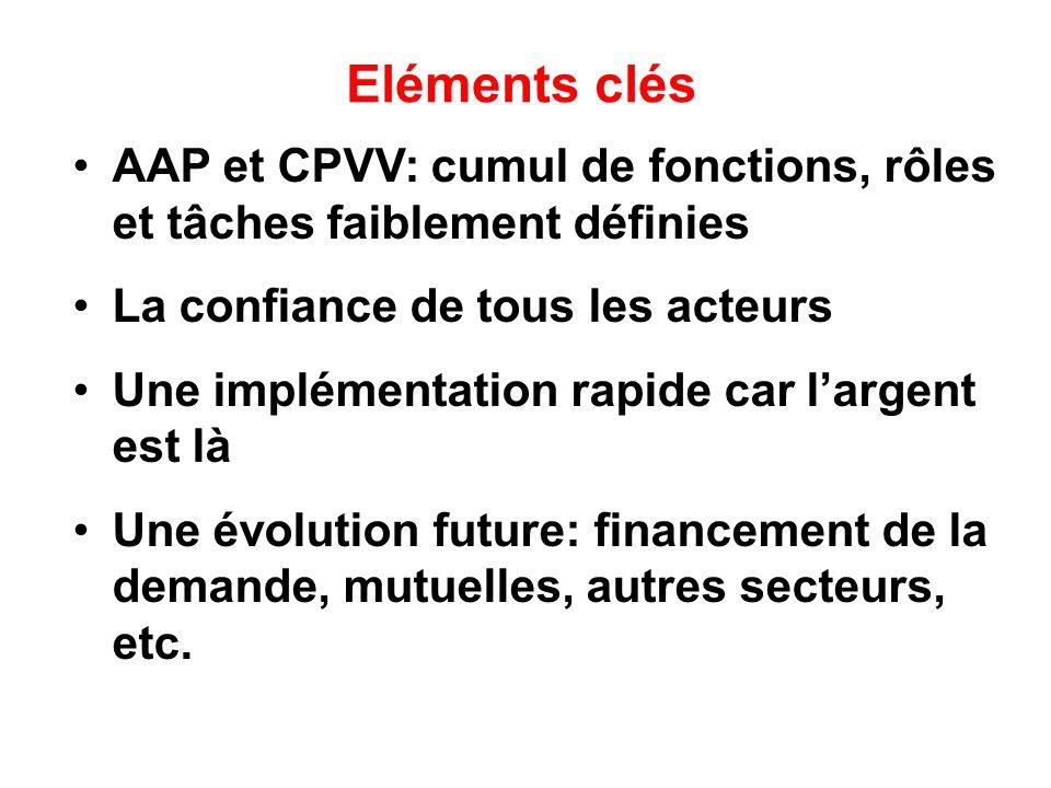 Eléments clés AAP et CPVV: cumul de fonctions, rôles et tâches faiblement définies La confiance de tous les acteurs Une implémentation rapide car larg