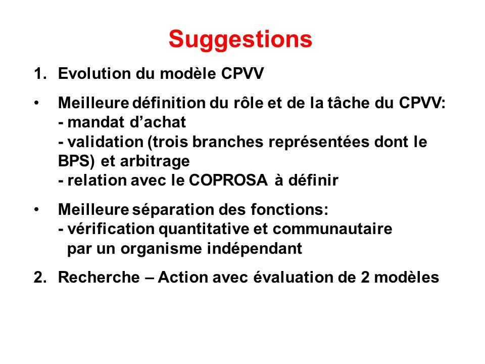 Suggestions 1.Evolution du modèle CPVV Meilleure définition du rôle et de la tâche du CPVV: - mandat dachat - validation (trois branches représentées