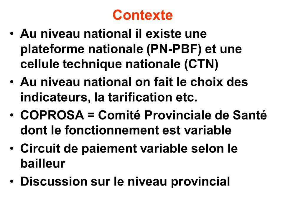 Contexte Au niveau national il existe une plateforme nationale (PN-PBF) et une cellule technique nationale (CTN) Au niveau national on fait le choix d