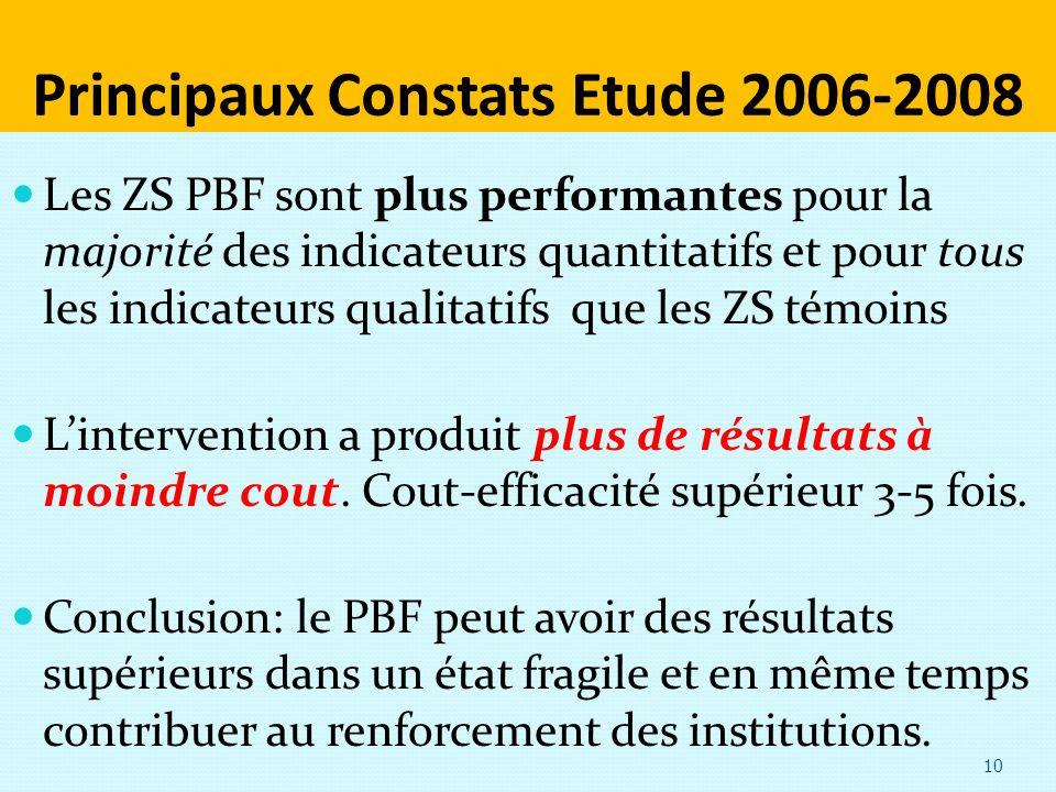 Principaux Constats Etude 2006-2008 Les ZS PBF sont plus performantes pour la majorité des indicateurs quantitatifs et pour tous les indicateurs qualitatifs que les ZS témoins Lintervention a produit plus de résultats à moindre cout.