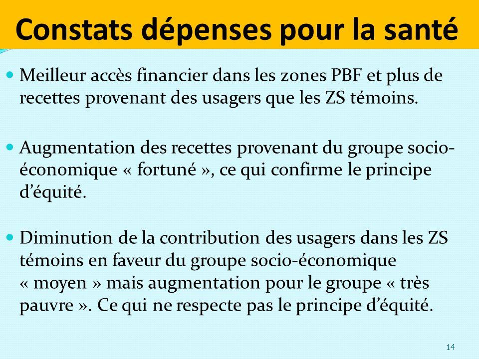 Constats dépenses pour la santé Meilleur accès financier dans les zones PBF et plus de recettes provenant des usagers que les ZS témoins.