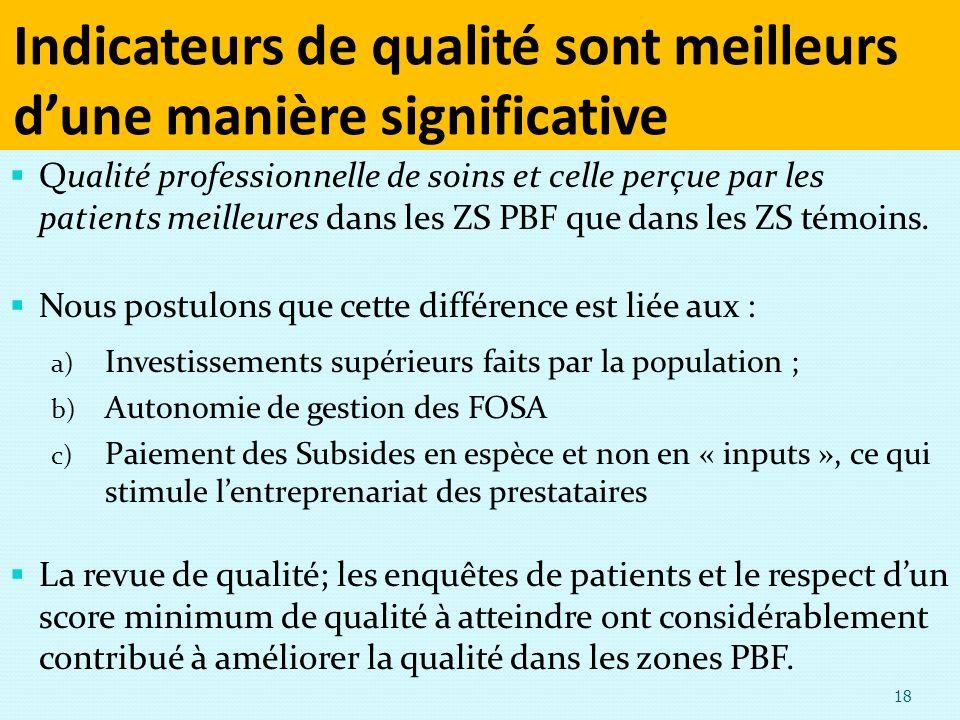 Indicateurs de qualité sont meilleurs dune manière significative Qualité professionnelle de soins et celle perçue par les patients meilleures dans les ZS PBF que dans les ZS témoins.
