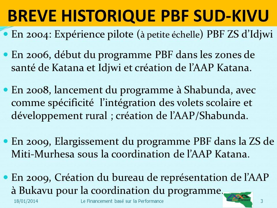 BREVE HISTORIQUE PBF SUD-KIVU En 2004: Expérience pilote ( à petite échelle ) PBF ZS dIdjwi En 2006, début du programme PBF dans les zones de santé de Katana et Idjwi et création de lAAP Katana.