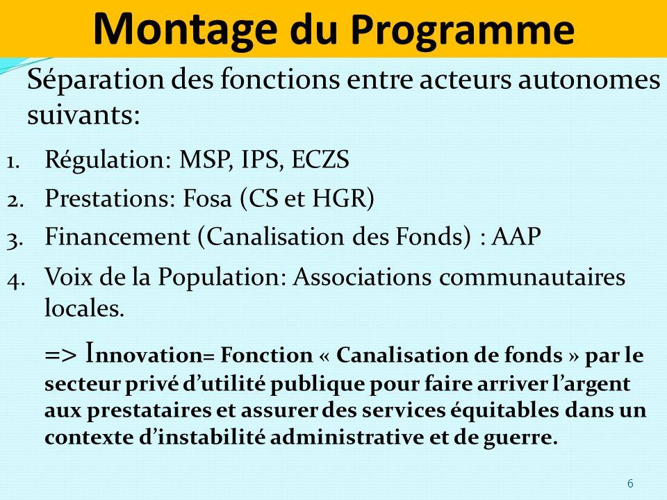 Montage du Programme Séparation des fonctions entre acteurs autonomes suivants: 1. Régulation: MSP, IPS, ECZS 2. Prestations: Fosa (CS et HGR) 3. Fina