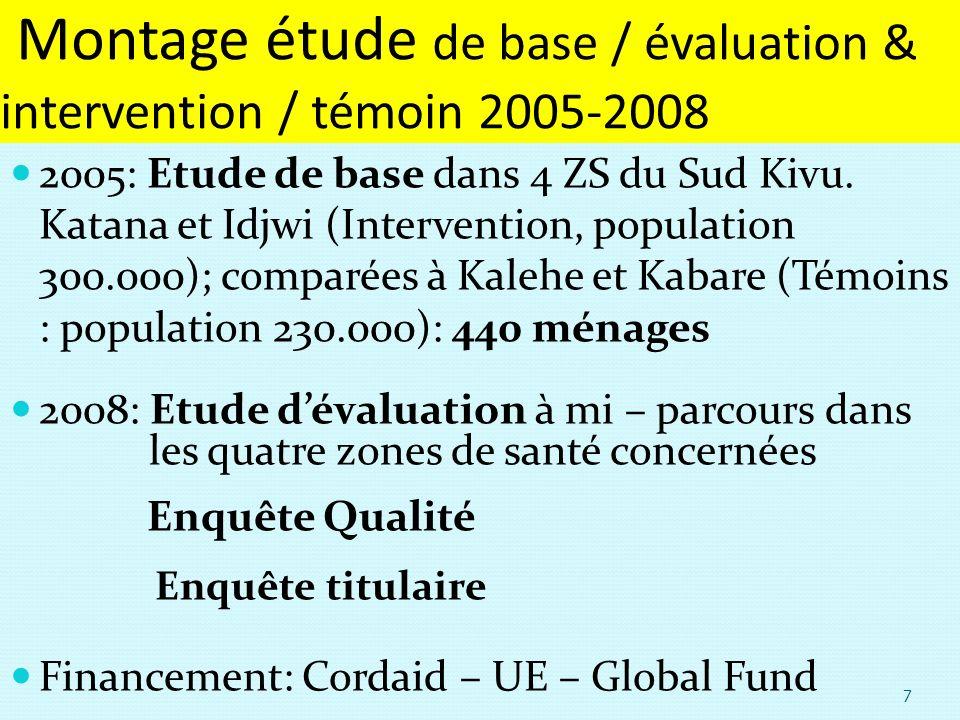 Montage étude de base / évaluation & intervention / témoin 2005-2008 2005: Etude de base dans 4 ZS du Sud Kivu.