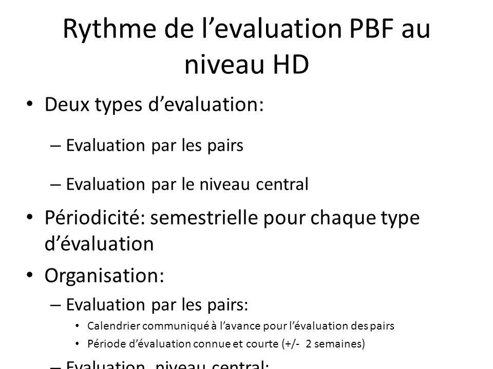 Rythme de levaluation PBF au niveau HD Deux types devaluation: – Evaluation par les pairs – Evaluation par le niveau central Périodicité: semestrielle