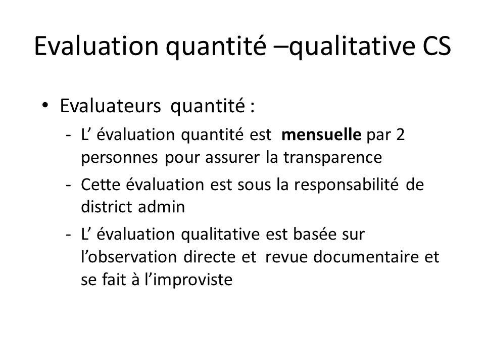 Evaluation quantité –qualitative CS Evaluateurs quantité : -L évaluation quantité est mensuelle par 2 personnes pour assurer la transparence -Cette év